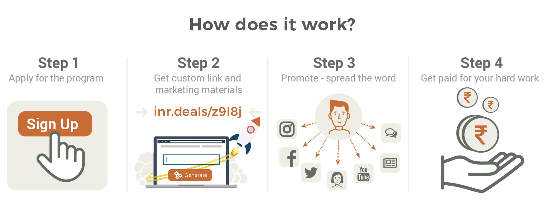 Ezmall Affiliate Program Signup